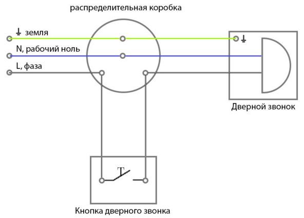spajanje transformatora na vratima